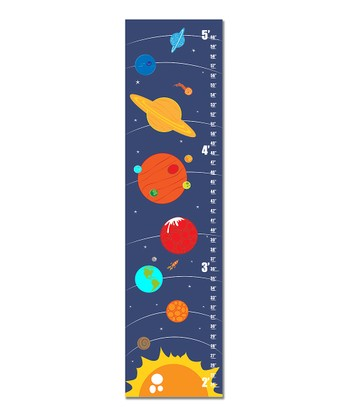Navy Solar System Growth Chart
