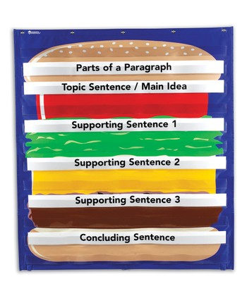 Hamburger Sequencing Pocket Chart Set