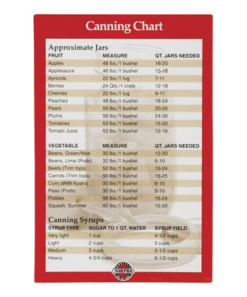 Norpro Canning Equivalents Magnet - Set of Two