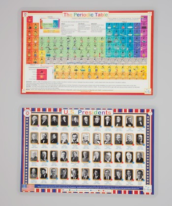 Presidents & Periodic Table Activity Place Mat Set